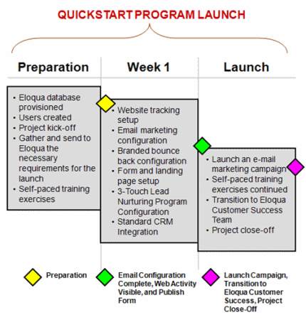 how to manage which programs run at startup